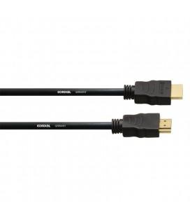 Cablu HDMI Eagle Cable DeLuxe HDMI 0.75m