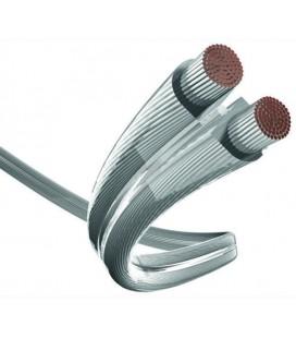 Cablu boxe Inakustik Premium Silver Cable 2x2.5mm  - metru