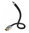 Cablu HDMI Eagle Cable DeLuxe HDMI 0.75m, 4K, HDR, 3D, HDCP 2.2